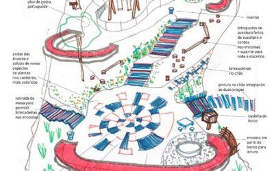 Parceria com Instituto Elos e Movimento Boa Praça revitaliza pracinhas com participação dos moradores